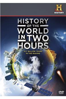 The History of the World in 2 Hours (2011) 1080p download