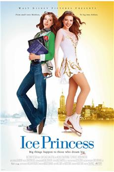 Ice Princess (2005) download