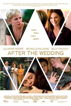 After the Wedding (2019) 1080p download