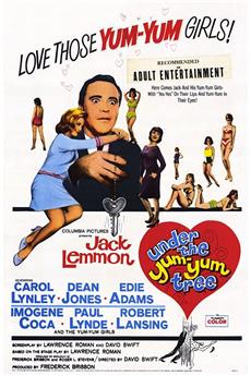 Under the Yum-Yum Tree (1963) 1080p download